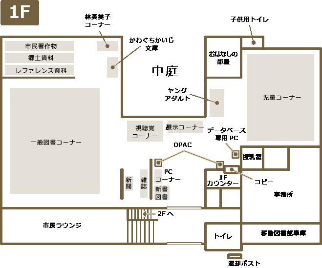中央図書館の館内案内図1階