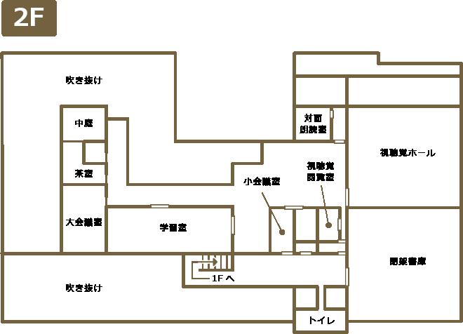 中央図書館の館内案内図2階
